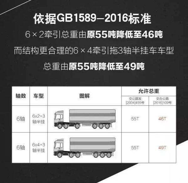 不只是解放J6P 8吨内6×4牵引车都有谁?