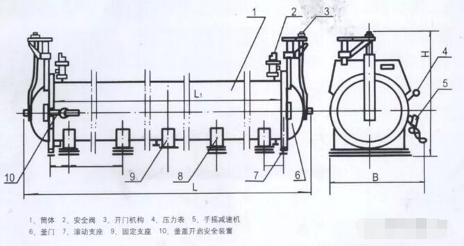 蒸压釜结构框架表